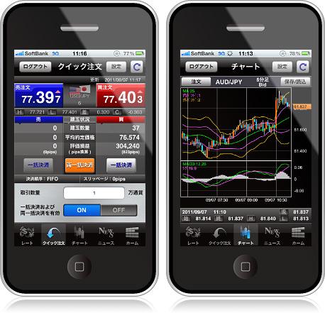 インヴァストFX24のiPhoneアプリ
