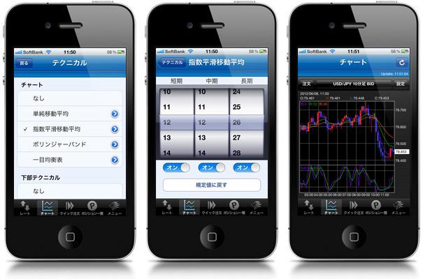 iPhoneアプリに指数平滑移動平均(EMA)を追加