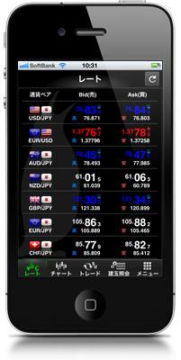 マネパのiPhoneアプリ「レート一覧画面」