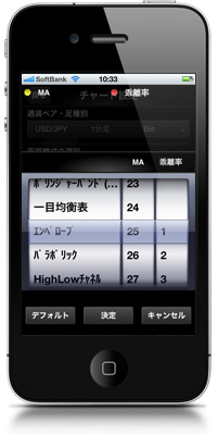 マネパのiPhoneアプリ「テクニカル指標画面」